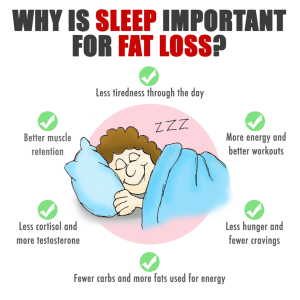 Getting at least 7-9 hours of sleep a night is great way to get your metabolism ticking which helps in overall weight loss.