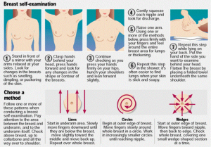 How to conduct a breast cancer examination at home