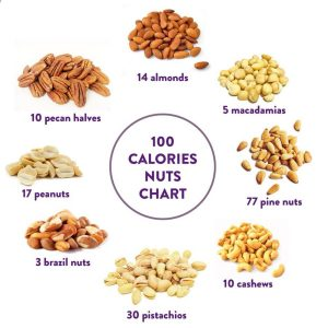 A mixture of nuts & seeds are a great addition to your daily diet